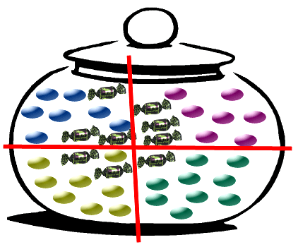 segmentation illustration